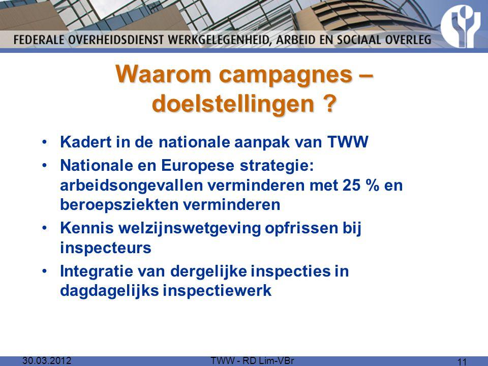 Waarom campagnes – doelstellingen ? Kadert in de nationale aanpak van TWW Nationale en Europese strategie: arbeidsongevallen verminderen met 25 % en b