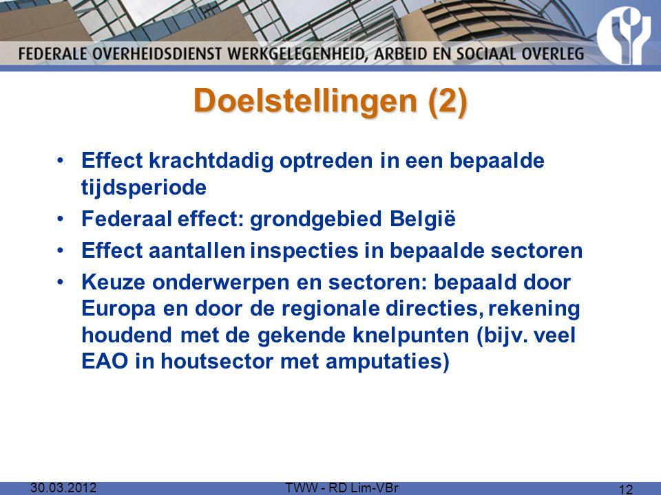 Doelstellingen (2) Effect krachtdadig optreden in een bepaalde tijdsperiode Federaal effect: grondgebied België Effect aantallen inspecties in bepaald