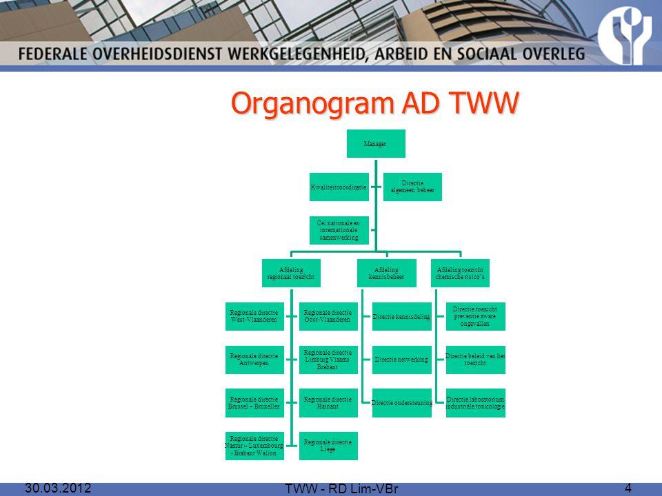 TWW - RD Lim-VBr 4 Organogram AD TWW Manager Afdeling regionaal toezicht Regionale directie West-Vlaanderen Regionale directie Oost-Vlaanderen Regiona