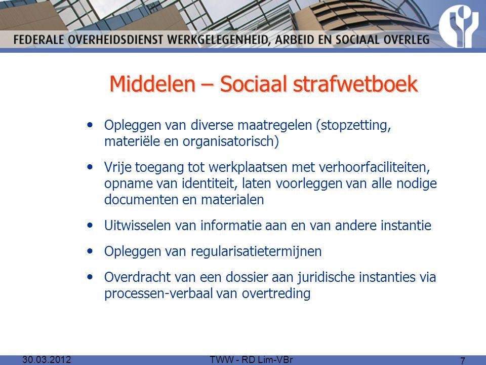 TWW - RD Lim-VBr 7 Middelen – Sociaal strafwetboek Opleggen van diverse maatregelen (stopzetting, materiële en organisatorisch) Vrije toegang tot werk
