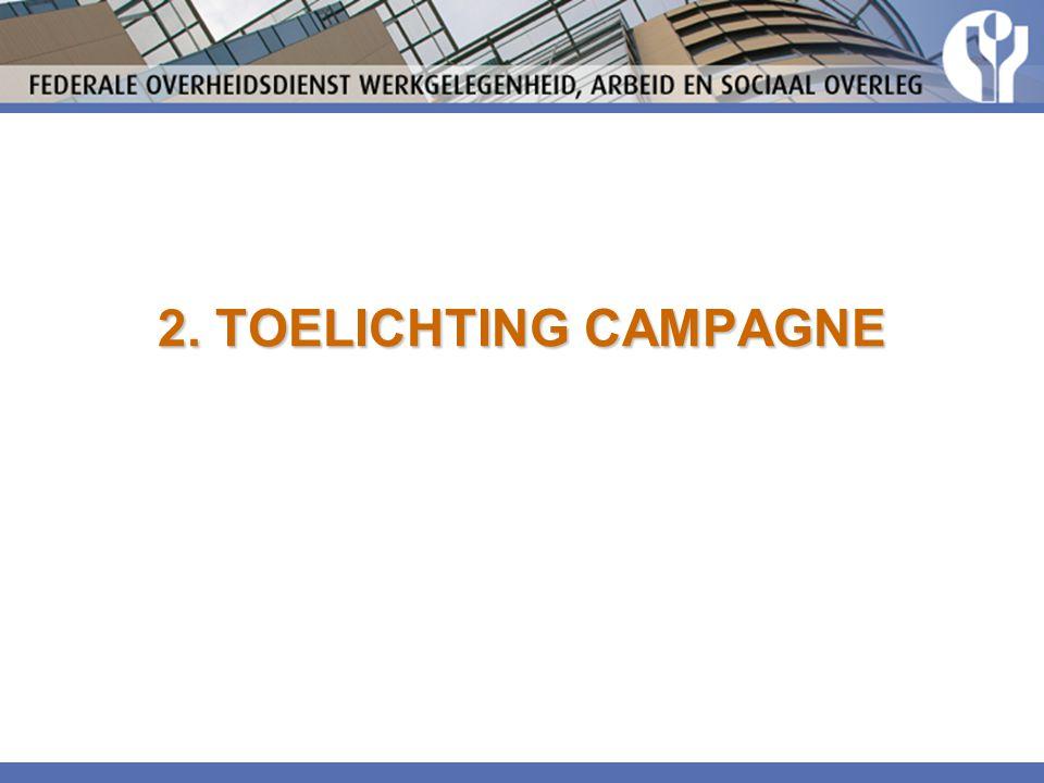 Wat zijn campagnes – wat is campagnewerking.