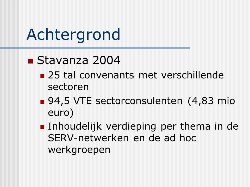 Achtergrond Stavanza 2004 25 tal convenants met verschillende sectoren 94,5 VTE sectorconsulenten (4,83 mio euro) Inhoudelijk verdieping per thema in de SERV-netwerken en de ad hoc werkgroepen