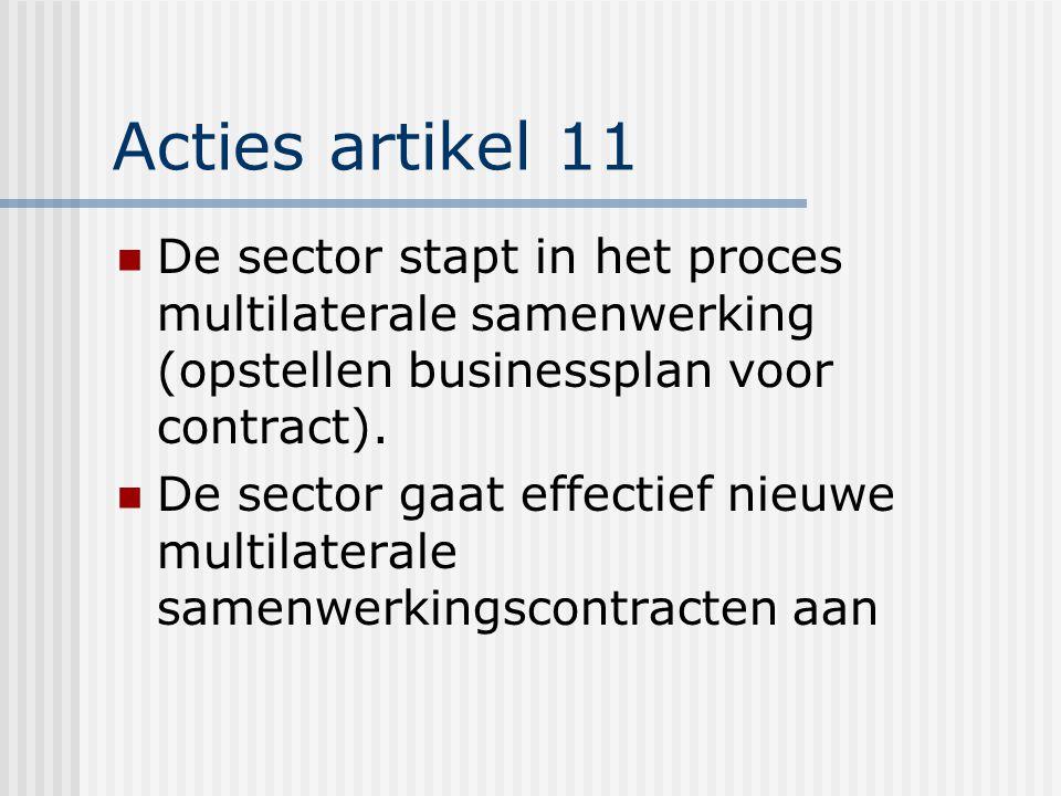 Acties artikel 11 De sector stapt in het proces multilaterale samenwerking (opstellen businessplan voor contract).