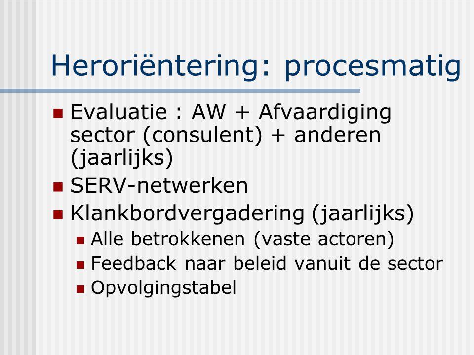 Heroriëntering: procesmatig Evaluatie : AW + Afvaardiging sector (consulent) + anderen (jaarlijks) SERV-netwerken Klankbordvergadering (jaarlijks) Alle betrokkenen (vaste actoren) Feedback naar beleid vanuit de sector Opvolgingstabel