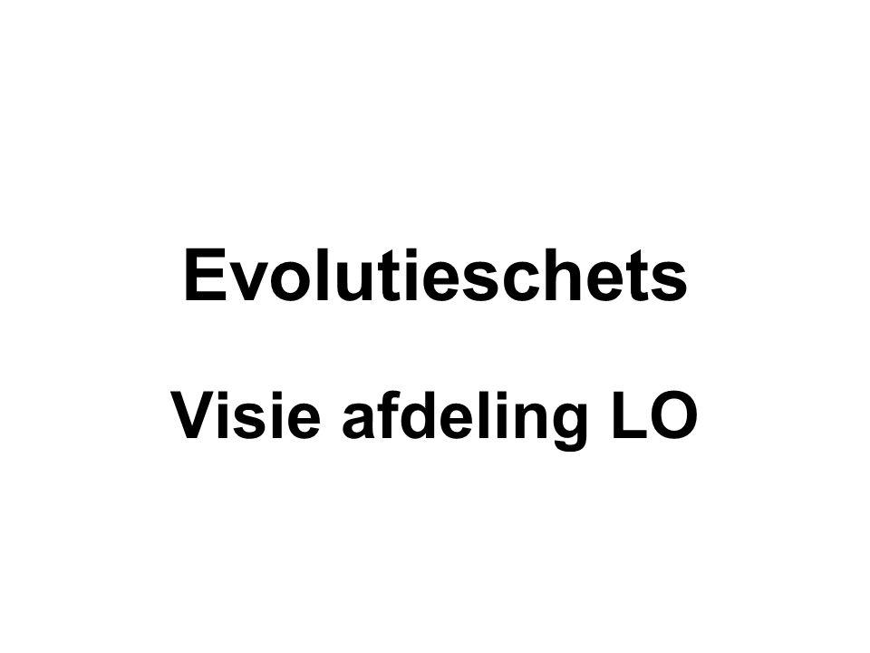 Evolutieschets Visie afdeling LO