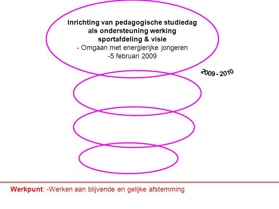Inrichting van pedagogische studiedag als ondersteuning werking sportafdeling & visie - Omgaan met energierijke jongeren -5 februari 2009 Werkpunt: -W