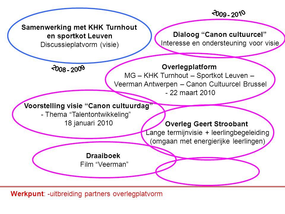 """Dialoog """"Canon cultuurcel"""" Interesse en ondersteuning voor visie Samenwerking met KHK Turnhout en sportkot Leuven Discussieplatvorm (visie) Overlegpla"""