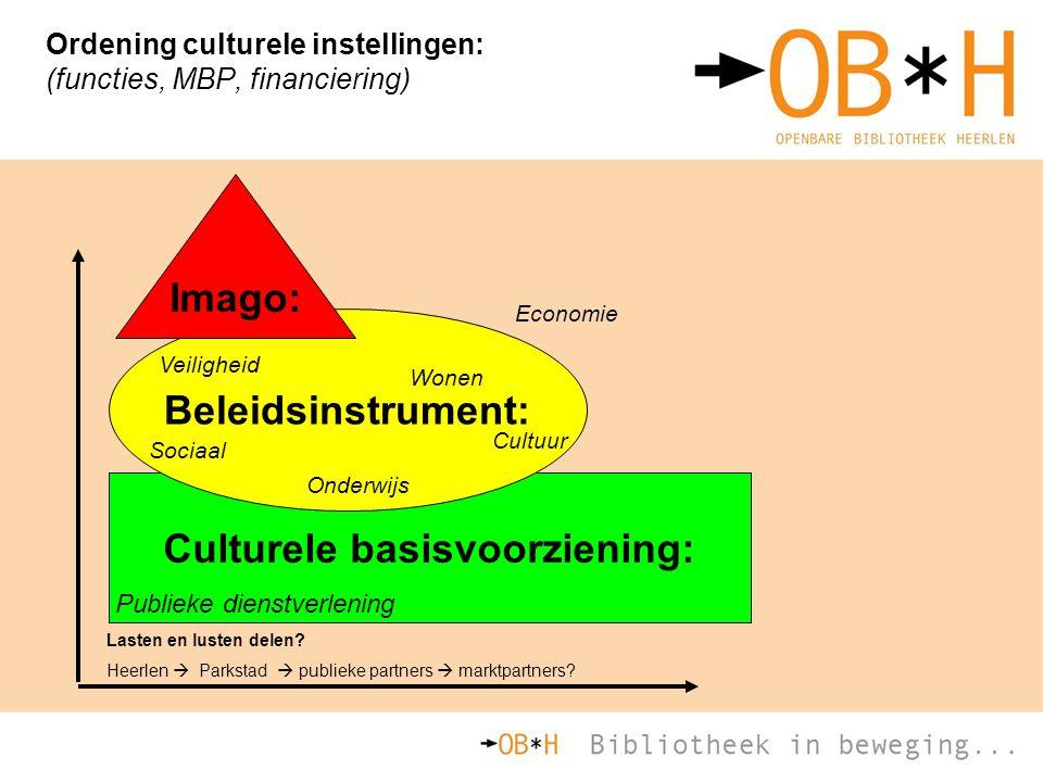 Ordening culturele instellingen: (functies, MBP, financiering) Culturele basisvoorziening: Beleidsinstrument: Imago: Lasten en lusten delen? Heerlen 