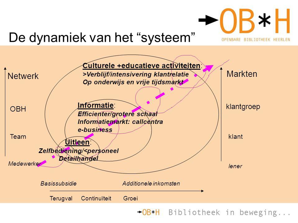 """De dynamiek van het """"systeem"""" Uitleen: Zelfbediening/<personeel Detailhandel Informatie: Efficienter/grotere schaal Informatiemarkt: callcentra e-busi"""