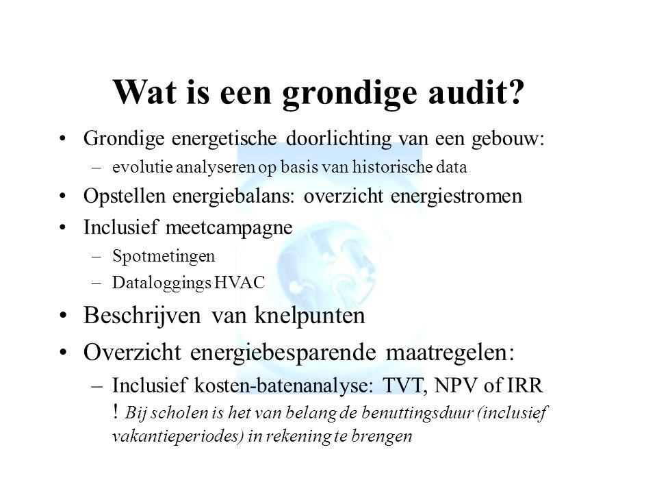 Wat is een grondige audit.