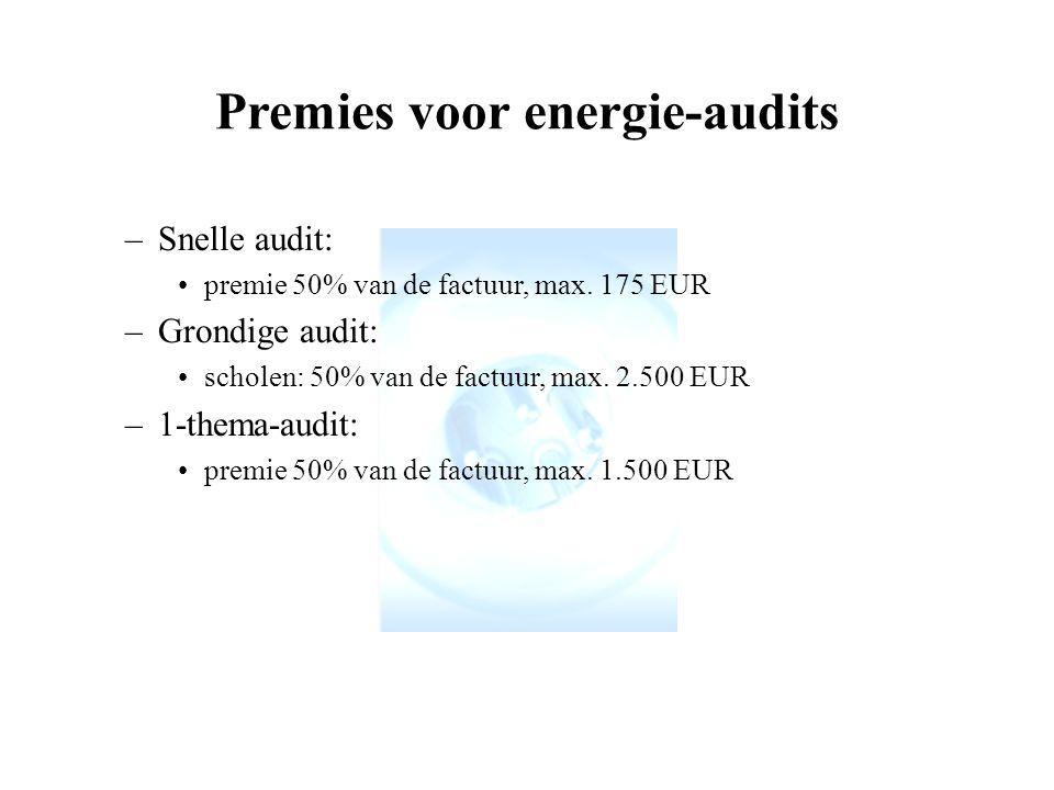 –Snelle audit: premie 50% van de factuur, max.