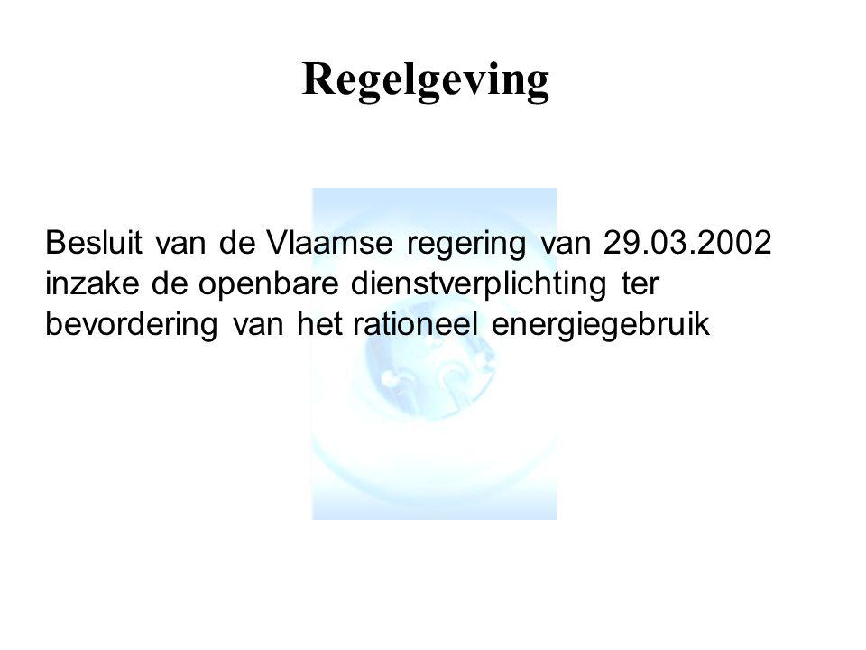 REG-actieplan 2006 Vanaf 1-1-2003: REG is wettelijk opgelegde Openbaredienstverplichting voor netbeheerders netbeheerders moeten jaarlijks een primaire energiebesparing aantonen via allerlei REG-acties en -premies: verplichting voor 2006: –2,2 % van geleverde kWh elektriciteit - laagspanning –1 % van geleverde kWh elektriciteit - hoogspanning zowel via besparingen op elektriciteit als op brandstof te verdelen over huishoudelijke- en niet-huishoudelijke à rato van hun verbruik voorwaarden en aanvraagformulieren: afhankelijk van uw netbeheerder