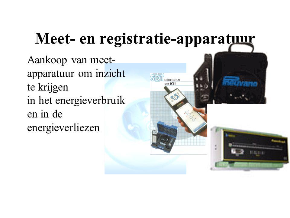 Meet- en registratie-apparatuur Aankoop van meet- apparatuur om inzicht te krijgen in het energieverbruik en in de energieverliezen