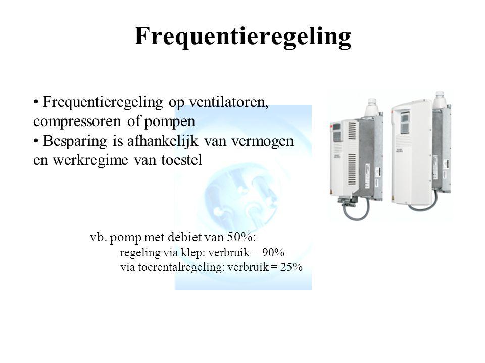 Frequentieregeling Frequentieregeling op ventilatoren, compressoren of pompen Besparing is afhankelijk van vermogen en werkregime van toestel vb.