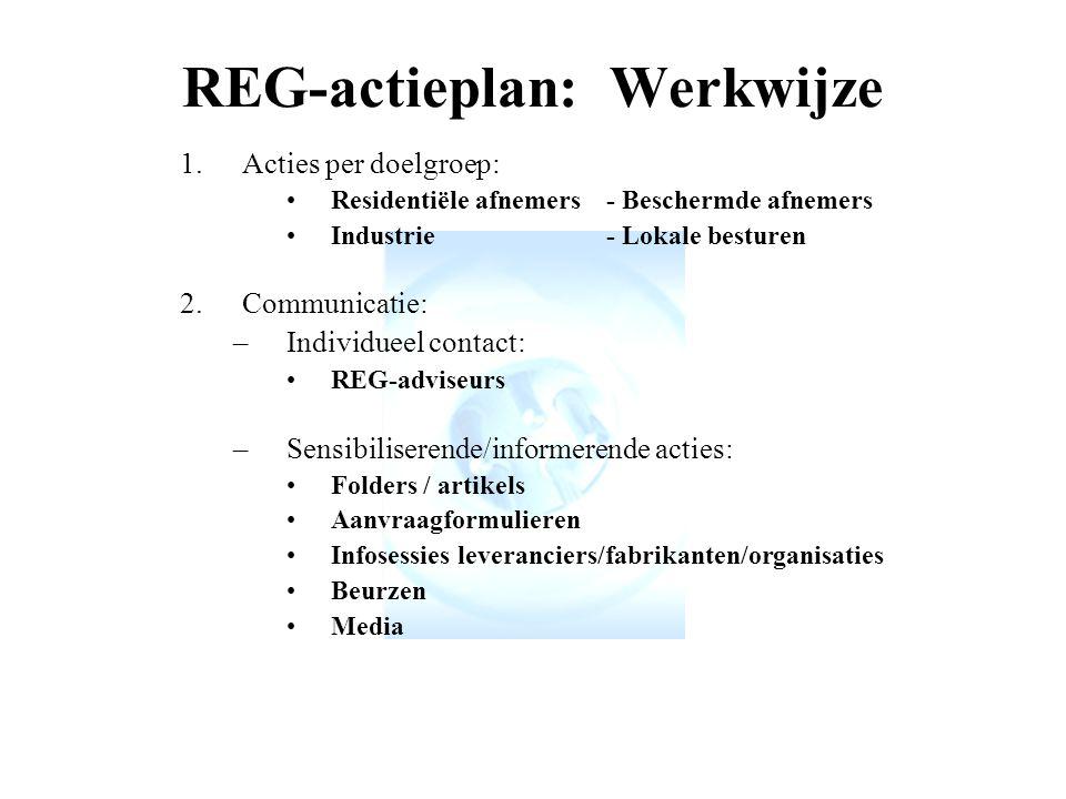 REG-actieplan 2006 Acties voor niet-huishoudelijke klanten: –industrie, tertiaire sector, KMO's, lokale besturen, ….alsook scholen.