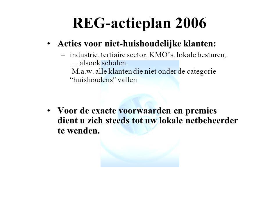 Actievoorwaarde: –U < 1,3 W/m²K Premie voor superisolerende beglazing