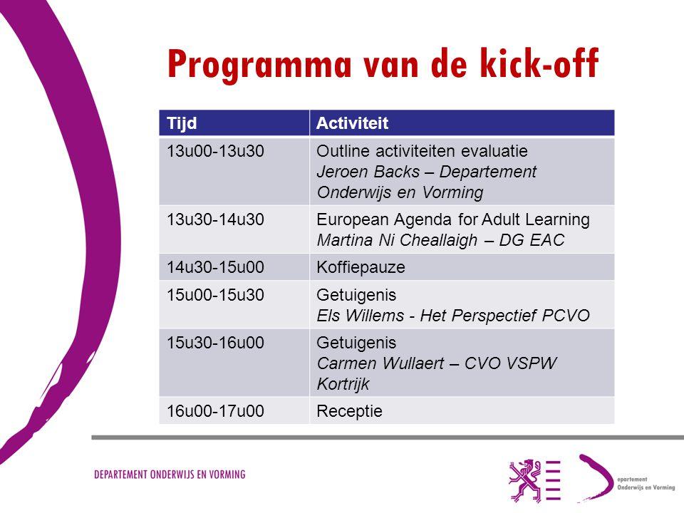 Programma van de kick-off TijdActiviteit 13u00-13u30Outline activiteiten evaluatie Jeroen Backs – Departement Onderwijs en Vorming 13u30-14u30European