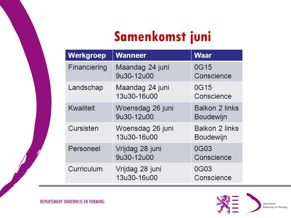 Samenkomst juni WerkgroepWanneerWaar FinancieringMaandag 24 juni 9u30-12u00 0G15 Conscience LandschapMaandag 24 juni 13u30-16u00 0G15 Conscience Kwali