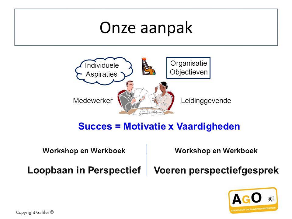 Copyright Galilei © Onze aanpak Organisatie Objectieven Individuele Aspiraties MedewerkerLeidinggevende Succes = Motivatie x Vaardigheden Workshop en Werkboek Loopbaan in Perspectief Workshop en Werkboek Voeren perspectiefgesprek