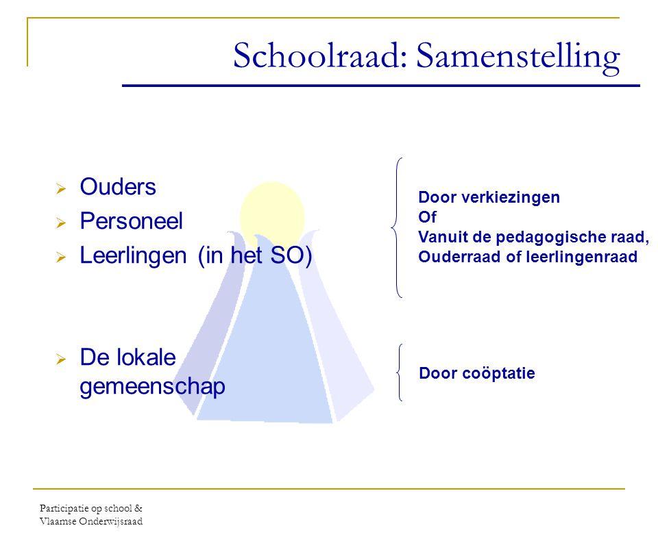 Participatie op school & Vlaamse Onderwijsraad Schoolraad: bevoegdheden  Informatierecht en communicatieplicht  Overleg (als een ontwerp van beslissing voorligt)  Instemming .