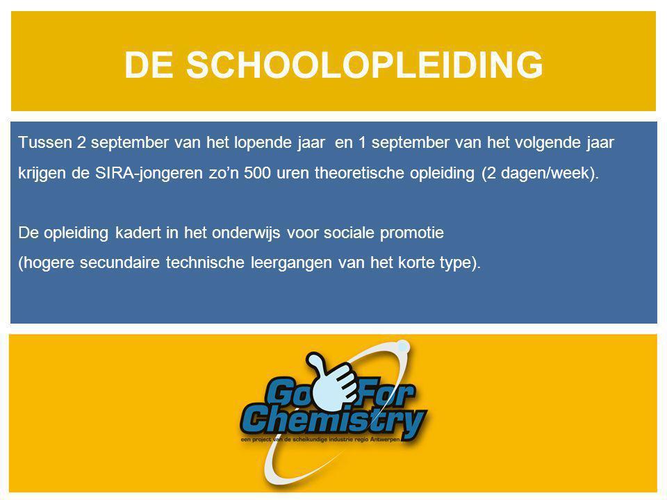 DE SCHOOLOPLEIDING Provinciaal Instituut voor Technisch Onderwijs (PITO) Laageind 19 2940 Stabroek Technicum Noord Antwerpen Londenstraat 43 2000 Antwerpen