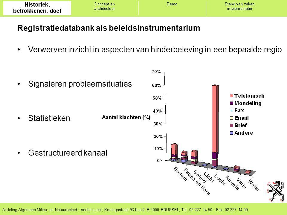 Afdeling Algemeen Milieu- en Natuurbeleid - sectie Lucht, Koningsstraat 93 bus 2, B-1000 BRUSSEL, Tel.