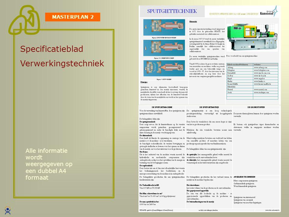 MASTERPLAN 2 module MATRIJZEN Selectie van de matrijselementen met HASCO DIGITALE MODULE via INTERNET Opbouw van een spuitgietmatrijs Onderhoud van een spuitgietmatrijs werkmethodes: Démontage SPZ Montage SPZ Démontage SLZ Montage SLZ