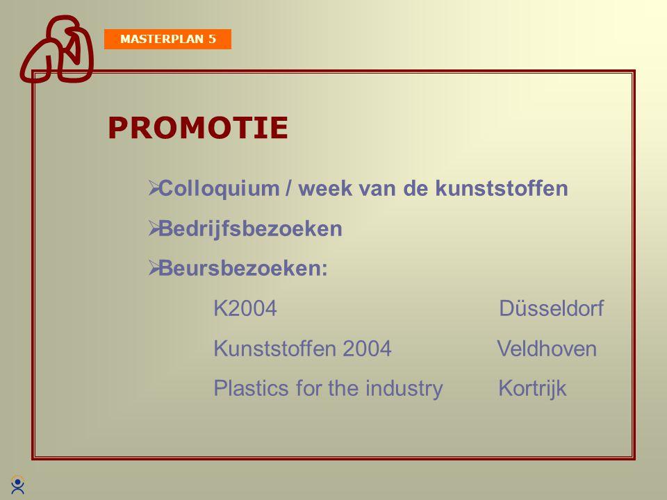 ontwikkeling WEBSITE MASTERPLAN 6 www.VKC-ONDERWIJS.BE