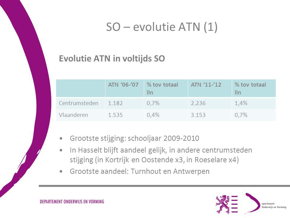 SO – evolutie ATN (1) Evolutie ATN in voltijds SO Grootste stijging: schooljaar 2009-2010 In Hasselt blijft aandeel gelijk, in andere centrumsteden stijging (in Kortrijk en Oostende x3, in Roeselare x4) Grootste aandeel: Turnhout en Antwerpen ATN '06-'07% tov totaal lln ATN '11-'12% tov totaal lln Centrumsteden1.1820,7%2.2361,4% Vlaanderen1.5350,4%3.1530,7%