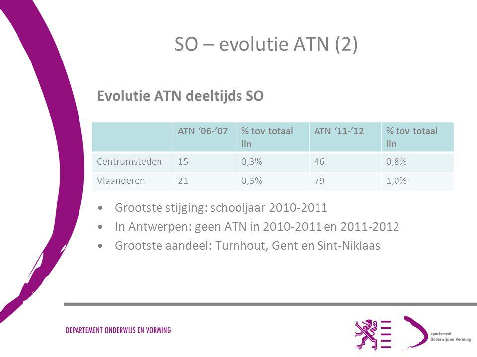 SO – evolutie ATN (2) Evolutie ATN deeltijds SO Grootste stijging: schooljaar 2010-2011 In Antwerpen: geen ATN in 2010-2011 en 2011-2012 Grootste aandeel: Turnhout, Gent en Sint-Niklaas ATN '06-'07% tov totaal lln ATN '11-'12% tov totaal lln Centrumsteden150,3%460,8% Vlaanderen210,3%791,0%