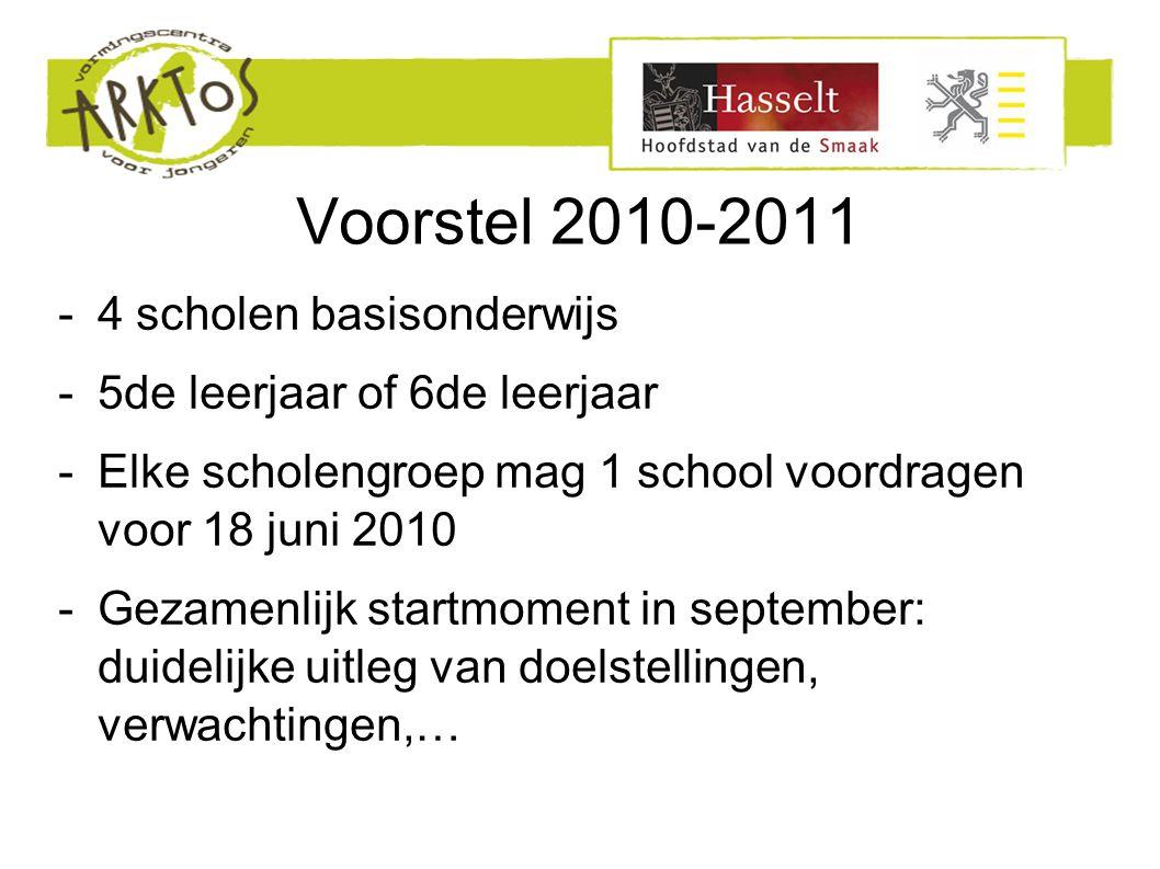 Voorstel 2010-2011 -4 scholen basisonderwijs -5de leerjaar of 6de leerjaar -Elke scholengroep mag 1 school voordragen voor 18 juni 2010 -Gezamenlijk startmoment in september: duidelijke uitleg van doelstellingen, verwachtingen,…