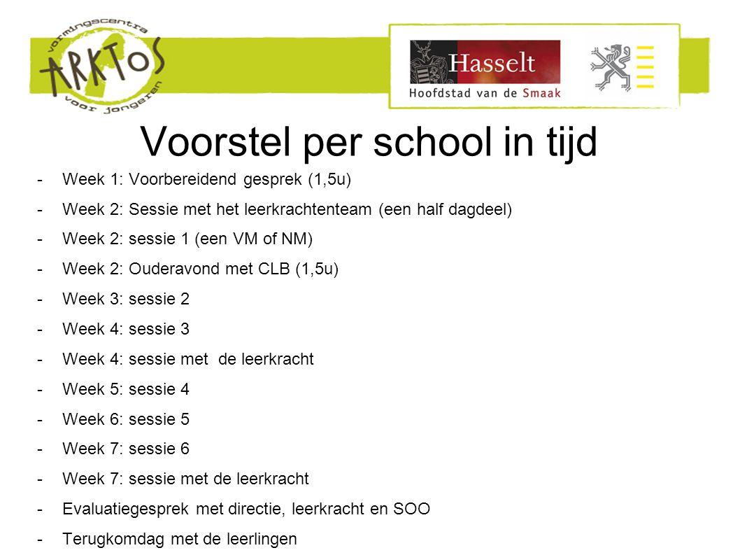 Voorstel per school in tijd -Week 1: Voorbereidend gesprek (1,5u) -Week 2: Sessie met het leerkrachtenteam (een half dagdeel) -Week 2: sessie 1 (een V