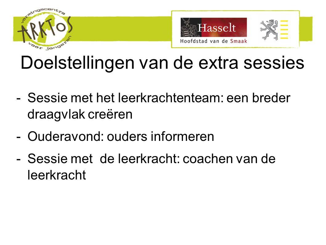 Doelstellingen van de extra sessies -Sessie met het leerkrachtenteam: een breder draagvlak creëren -Ouderavond: ouders informeren -Sessie met de leerk