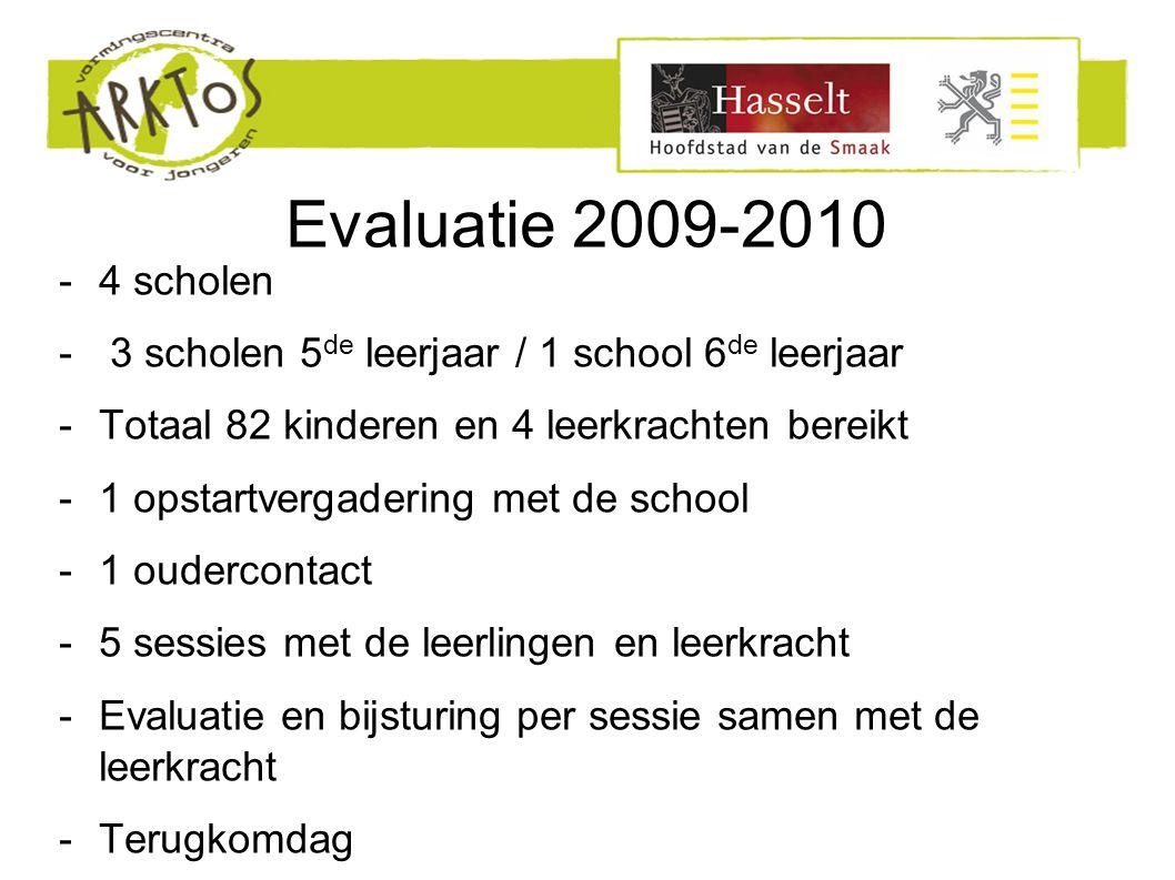 Evaluatie 2009-2010 -4 scholen - 3 scholen 5 de leerjaar / 1 school 6 de leerjaar -Totaal 82 kinderen en 4 leerkrachten bereikt -1 opstartvergadering met de school -1 oudercontact -5 sessies met de leerlingen en leerkracht -Evaluatie en bijsturing per sessie samen met de leerkracht -Terugkomdag