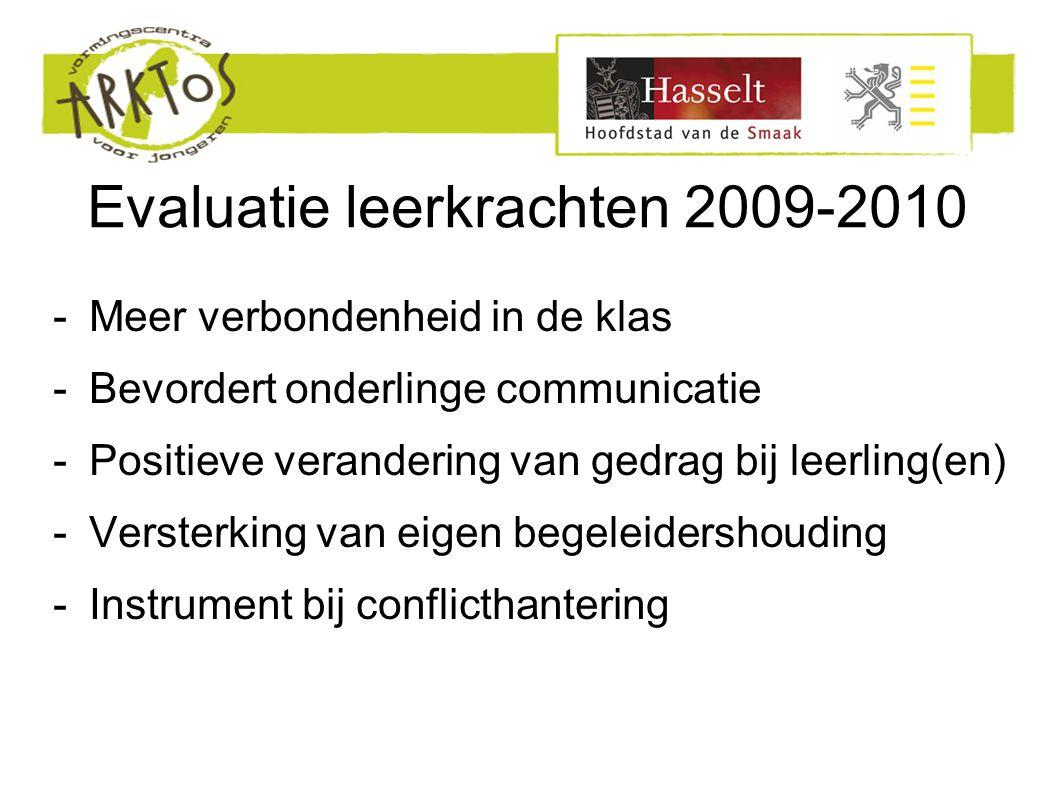 Evaluatie leerkrachten 2009-2010 -Meer verbondenheid in de klas -Bevordert onderlinge communicatie -Positieve verandering van gedrag bij leerling(en) -Versterking van eigen begeleidershouding -Instrument bij conflicthantering