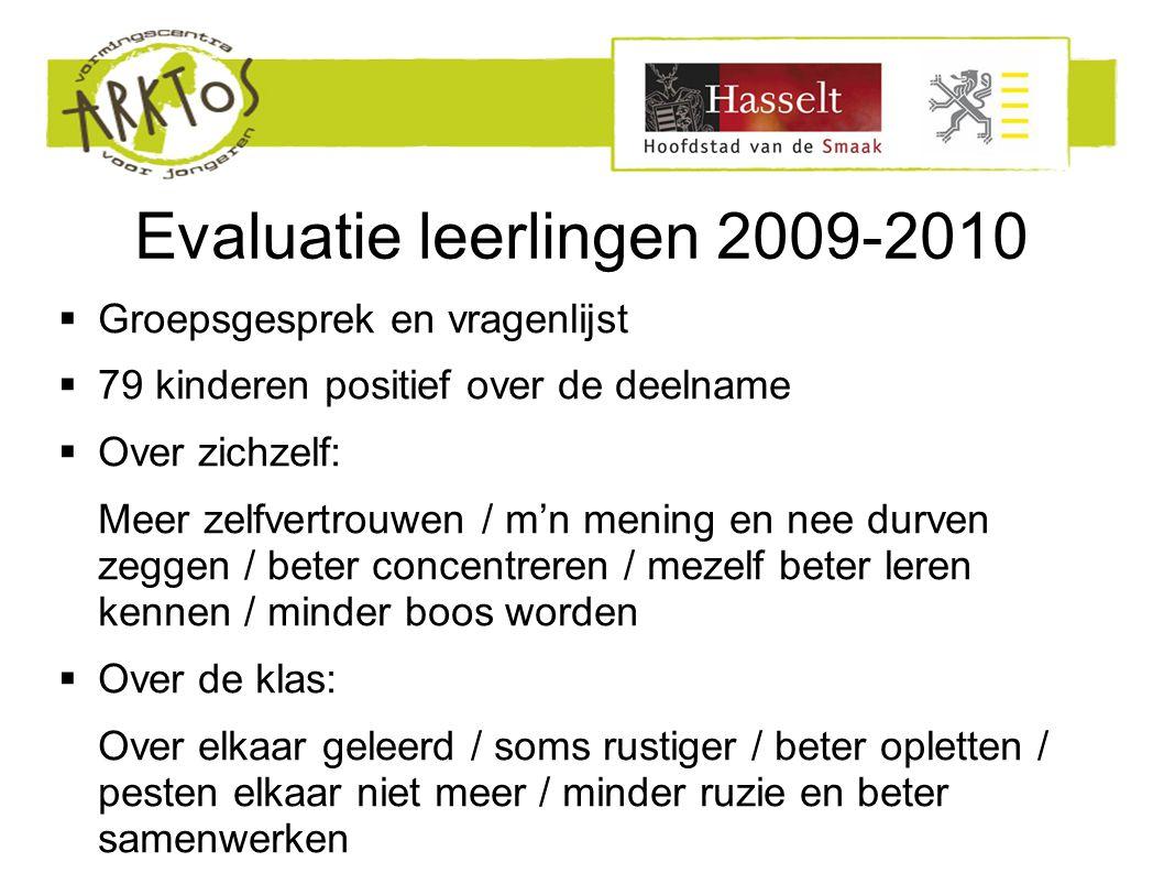 Evaluatie leerlingen 2009-2010  Groepsgesprek en vragenlijst  79 kinderen positief over de deelname  Over zichzelf: Meer zelfvertrouwen / m'n menin