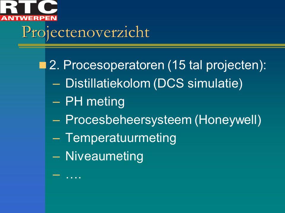 Projectenoverzicht 2. Procesoperatoren (15 tal projecten): – Distillatiekolom (DCS simulatie) – PH meting – Procesbeheersysteem (Honeywell) – Temperat