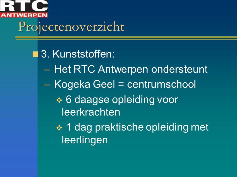 Projectenoverzicht 3. Kunststoffen: – Het RTC Antwerpen ondersteunt – Kogeka Geel = centrumschool  6 daagse opleiding voor leerkrachten  1 dag prakt