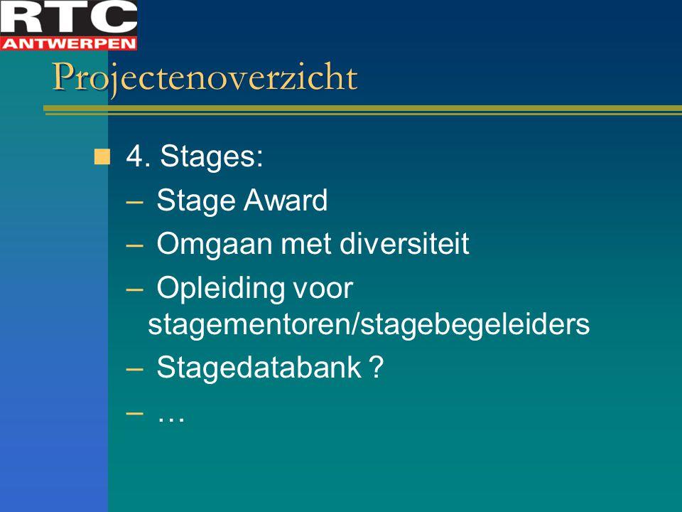 Projectenoverzicht 4. Stages: – Stage Award – Omgaan met diversiteit – Opleiding voor stagementoren/stagebegeleiders – Stagedatabank ? – …