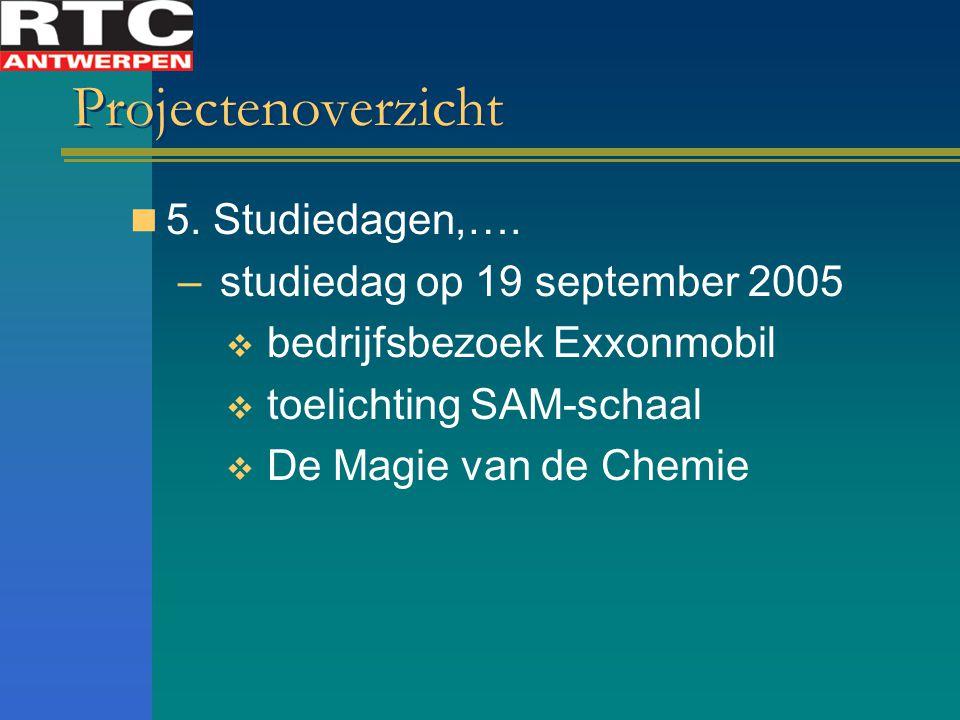 Projectenoverzicht 5. Studiedagen,…. – studiedag op 19 september 2005  bedrijfsbezoek Exxonmobil  toelichting SAM-schaal  De Magie van de Chemie