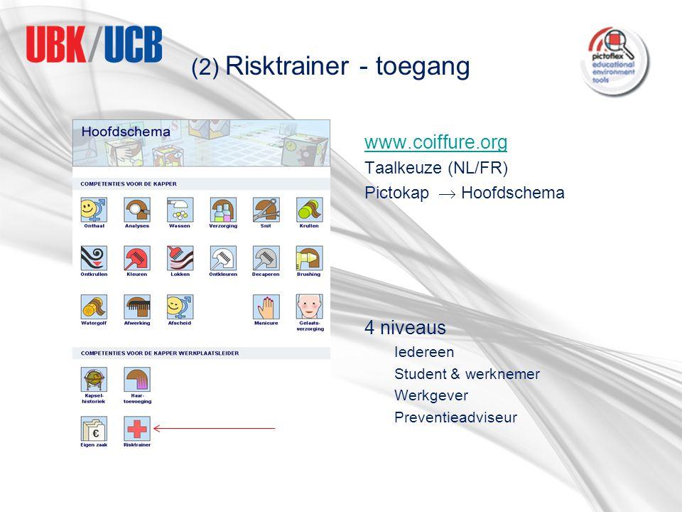 (2) Risktrainer - toegang www.coiffure.org Taalkeuze (NL/FR) Pictokap  Hoofdschema 4 niveaus Iedereen Student & werknemer Werkgever Preventieadviseur