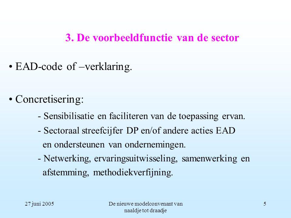 27 juni 2005De nieuwe modelconvenant van naaldje tot draadje 5 EAD-code of –verklaring. Concretisering: - Sensibilisatie en faciliteren van de toepass
