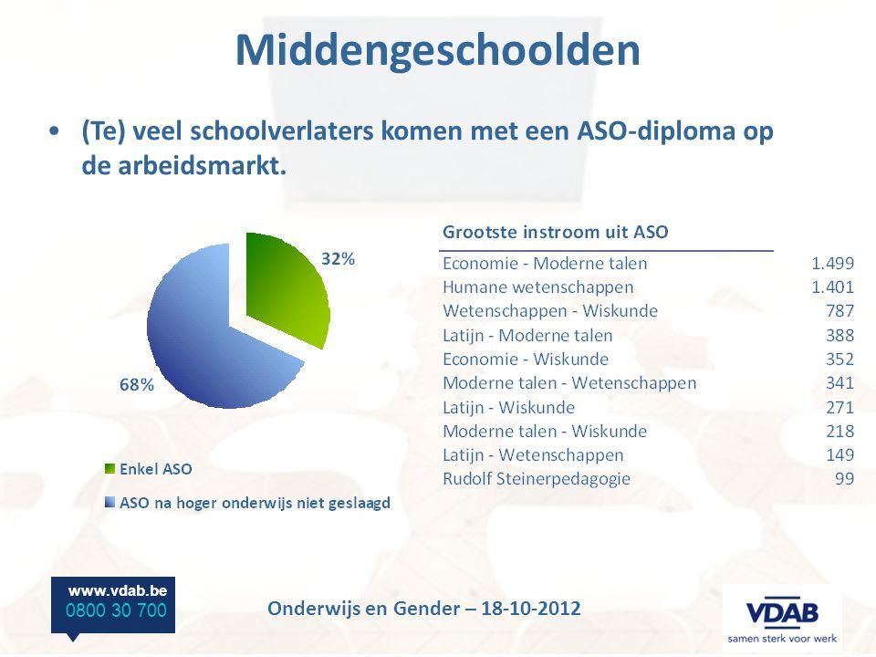 www.vdab.be 0800 30 700 Onderwijs en Gender – 18-10-2012 Middengeschoolden (Te) veel schoolverlaters komen met een ASO-diploma op de arbeidsmarkt.