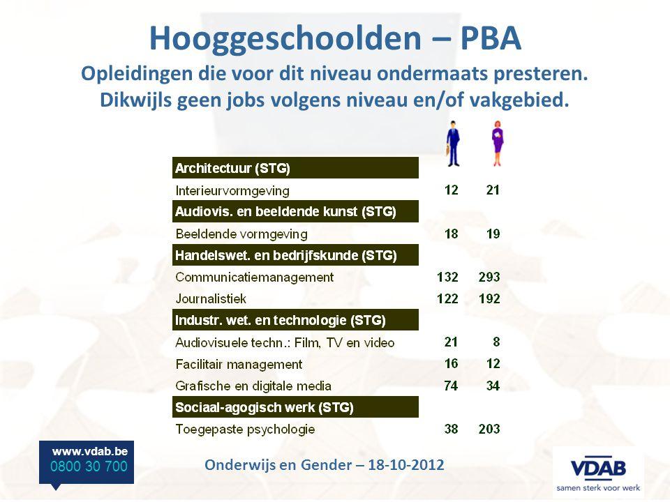 www.vdab.be 0800 30 700 Onderwijs en Gender – 18-10-2012 Hooggeschoolden – PBA Opleidingen die voor dit niveau ondermaats presteren.