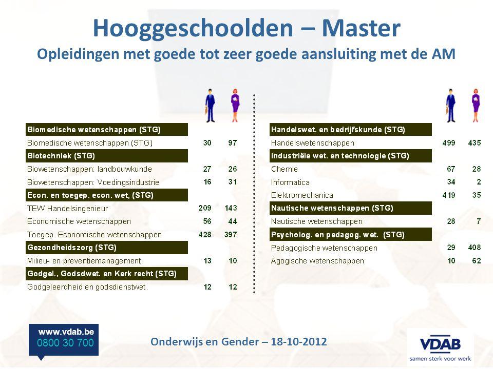 www.vdab.be 0800 30 700 Onderwijs en Gender – 18-10-2012 Hooggeschoolden – Master Opleidingen met goede tot zeer goede aansluiting met de AM