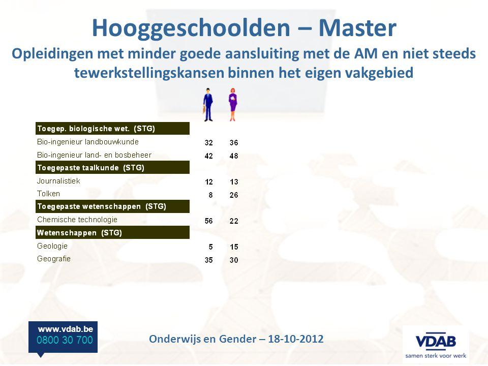 www.vdab.be 0800 30 700 Onderwijs en Gender – 18-10-2012 Hooggeschoolden – Master Opleidingen met minder goede aansluiting met de AM en niet steeds tewerkstellingskansen binnen het eigen vakgebied