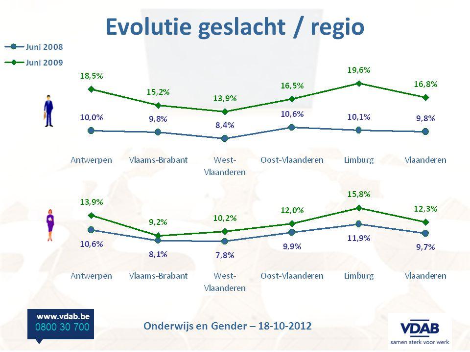 www.vdab.be 0800 30 700 Onderwijs en Gender – 18-10-2012 Hooggeschoolden – PBA Opleidingen met goede tot zeer goede aansluiting met de AM