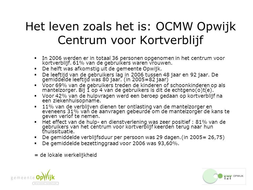 121 Het leven zoals het is: OCMW Opwijk Centrum voor Kortverblijf  In 2006 werden er in totaal 36 personen opgenomen in het centrum voor kortverblijf.