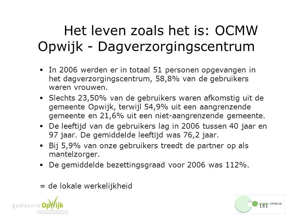 181 Het leven zoals het is: OCMW Opwijk - Dagverzorgingscentrum  In 2006 werden er in totaal 51 personen opgevangen in het dagverzorgingscentrum, 58,8% van de gebruikers waren vrouwen.