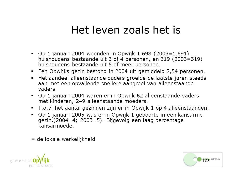 188 Het leven zoals het is  Op 1 januari 2004 woonden in Opwijk 1.698 (2003=1.691) huishoudens bestaande uit 3 of 4 personen, en 319 (2003=319) huishoudens bestaande uit 5 of meer personen.